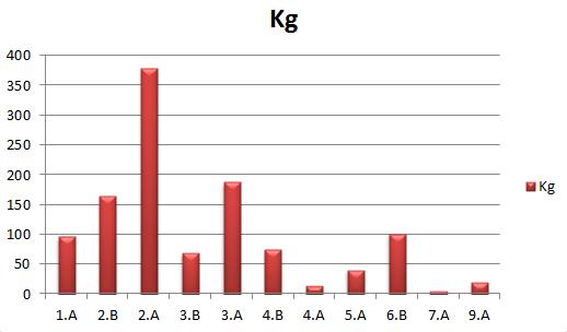 2013_Sber_graf1